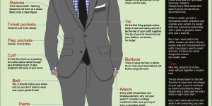 The Perfect Suit Infographic by Jake Gilchrist